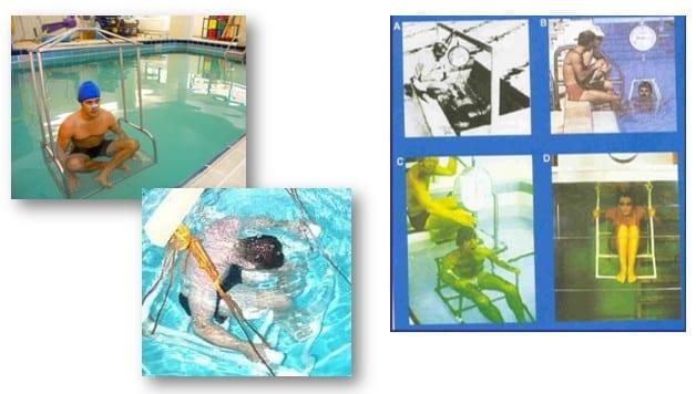 composição corporal - método pesagem hidrostática