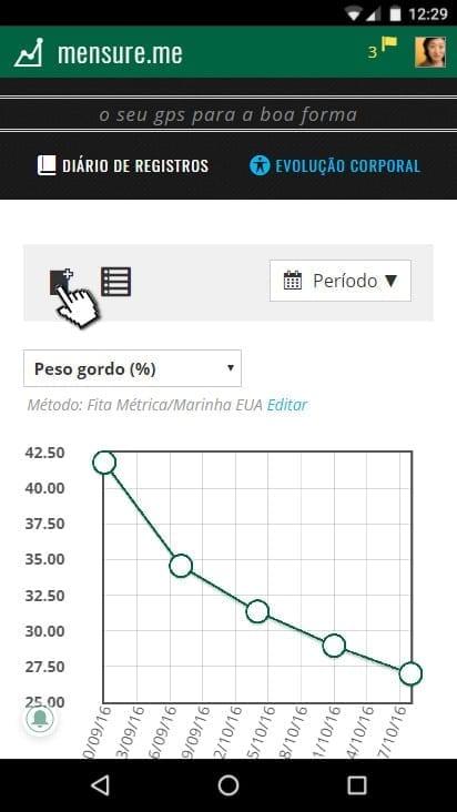 Perder peso não é emagrecer | Gráfico de acompanhamento do % de gordura do aplicativo web mensure.me